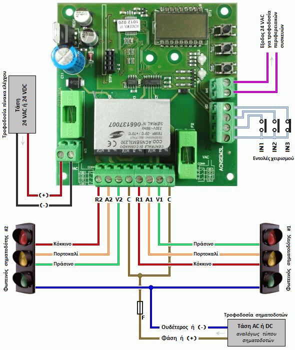 Συνδεσμολογία πίνακα ελέγχου φωτεινών σηματοδοτών Stagnoli ACNSEM3L με σηματοδότες 2 πεδίων (κόκκινο & πράσινο)