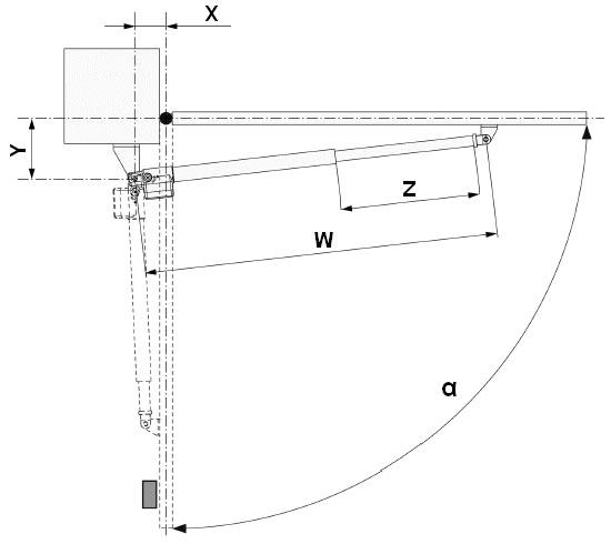 Απαιτούμενοι χώροι εγκατάστασης μηχανισμού SW250