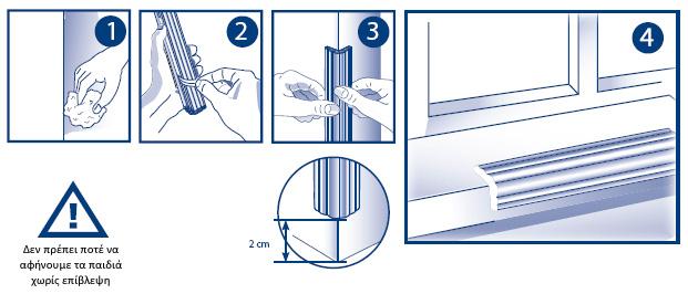 Οδηγίες εγκατάστασης γωνιών προστασίας από πλαστικό
