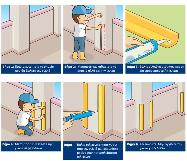 Οδηγίες εγκατάστασης γωνιών προστασίας από πολυουρεθάνη