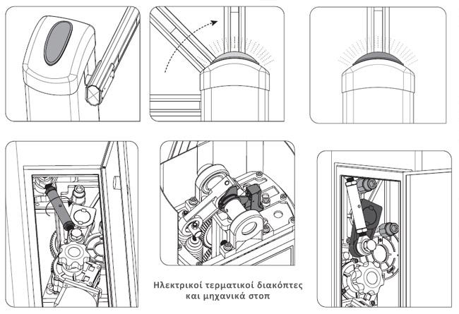 Εσωτερικό μπάρας motorline kbm6