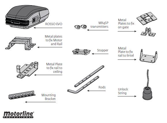 Αυτοματισμός γκαραζόπορτας οροφής Motorline Evo