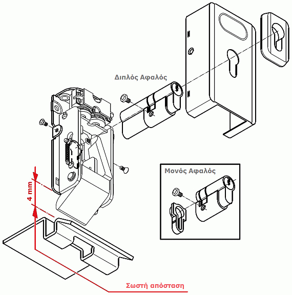 Κλειδαριά ηλεκτρικής για ανοιγόμενες πόρτες